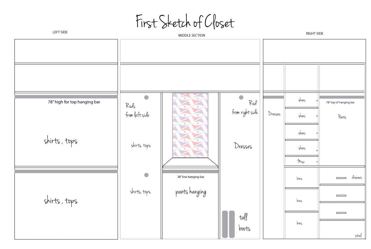 custom closet diy how to and plans for dressing room closet deeplysouthernhome. Black Bedroom Furniture Sets. Home Design Ideas