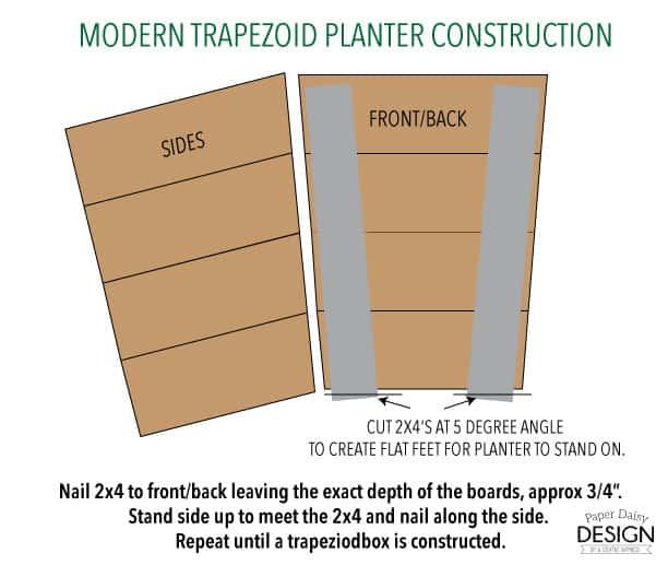 plantersideconstruction
