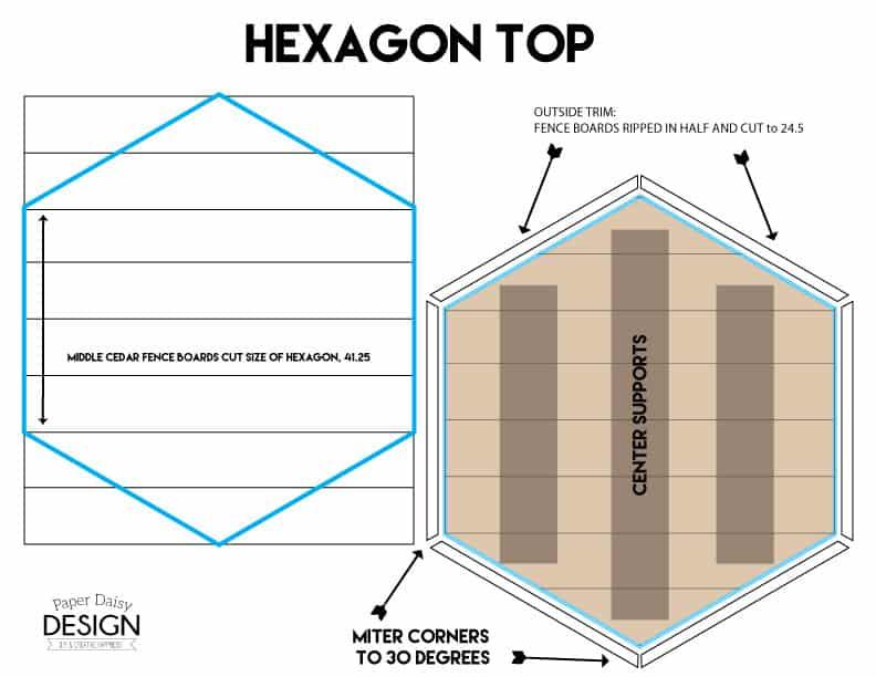 hexagontop