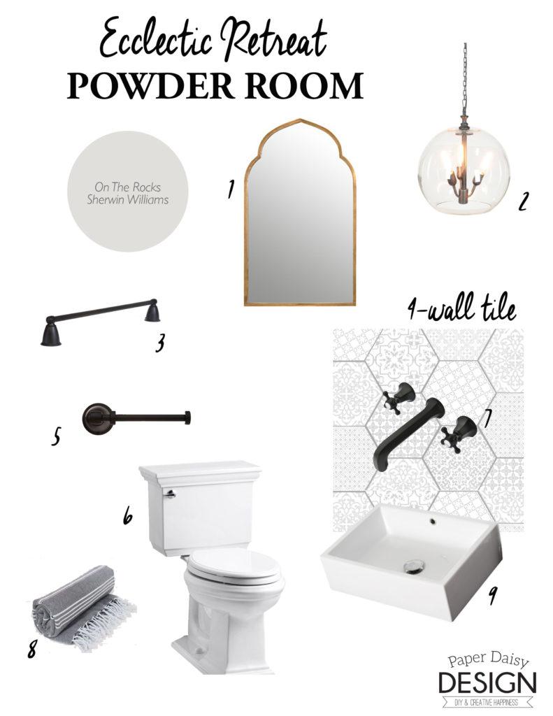 powderroombuyingguide
